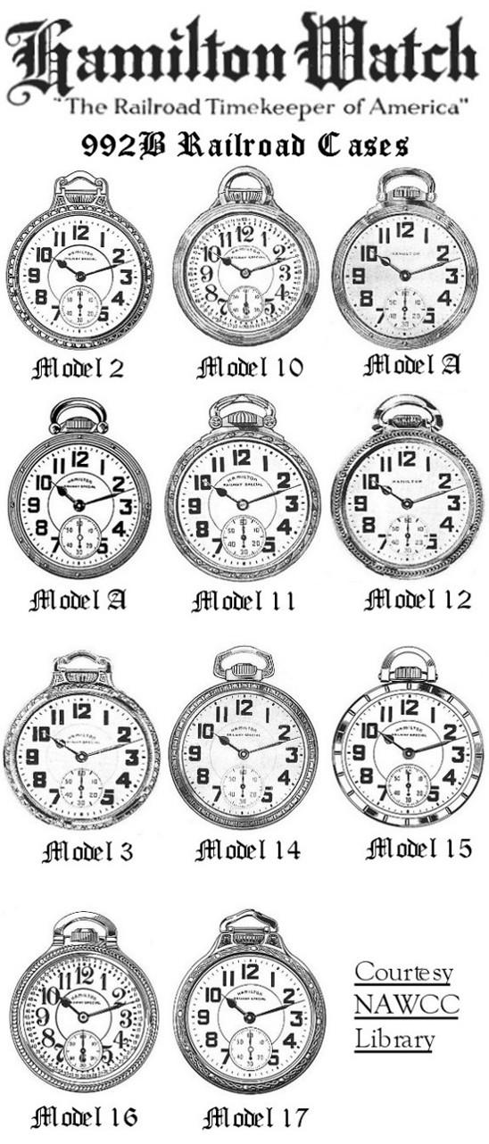 hamilton pocket watch serial numbers